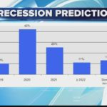 Good and bad signs for Hawaii's economy