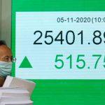 World markets rally as markets shrug off election limbo